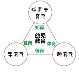 hoiku_triangle